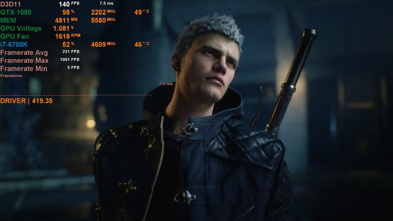Devil May Cry 5 PC    GTX 1080 OC    i7 6700k    1080P Max Settings Gameplay+Fps Test