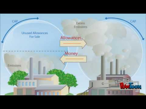 how does carbon trade work