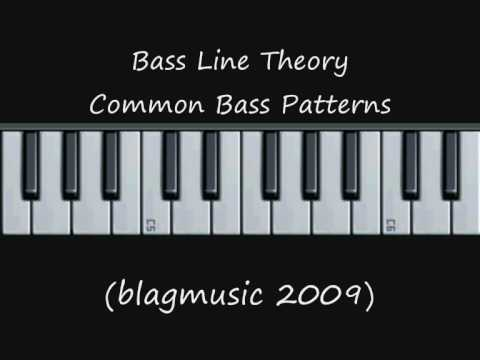 Bass Lines - 808 Boom Plus Overdrive For That Trap/EDM Sound