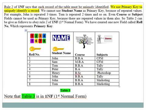 Databse Normalization (1 NF, 2 NF, 3 NF, 4 NF, 5 NF, 6 NF) - YouTube