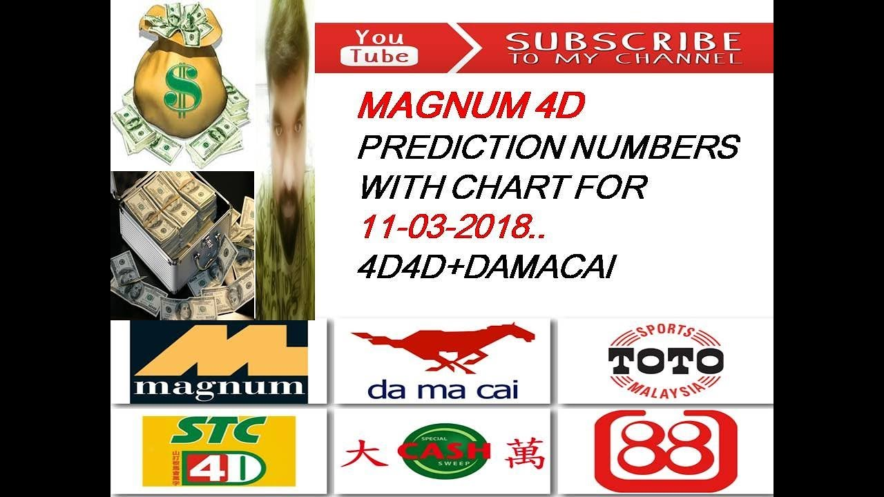 2018 Magnum 4d predictions numbers mkts for tomorrow  Singapore by  VangaRams Magnum 4d prediction numbers