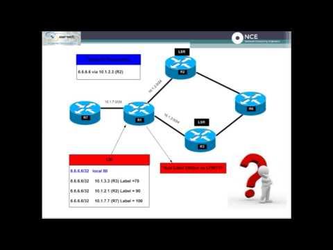 CCNA Service Provider - CCNA SP - 01   Seminário MPLS   Parte 1