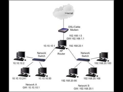 how to configure xp machine as a router with Internet connection