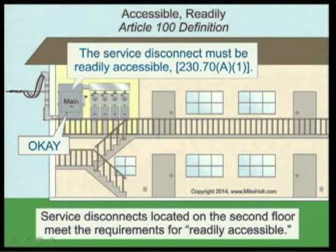 Readily Accessible Definition, NEC 2014 - Article 100, (2min:56sec)