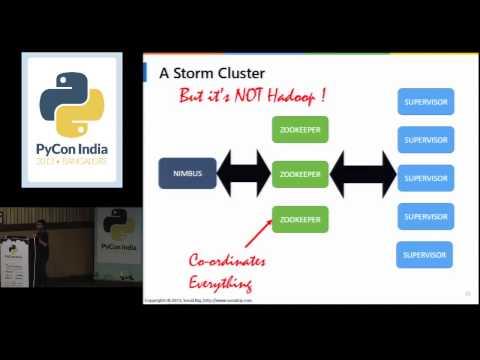 Real-Time stream computation on graphs using Storm, Neo4j and Python - Sonal Raj
