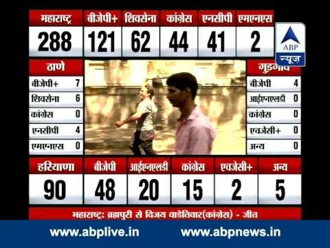 Asaduddin Owaisi's All India MIM Scores One Seat In Maharashtra
