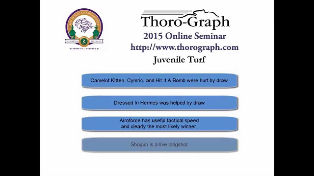 2015 Breeders\' Cup Juvenile Turf - YouTube