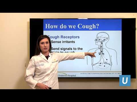 How to get rid of throat pain and cough