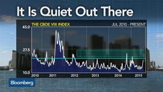 Markets Are Great, Is That Why Volatility Is Low?