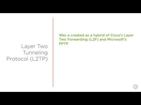 CISSP   Communications and Network Security Layer Two Tunneling Protocol