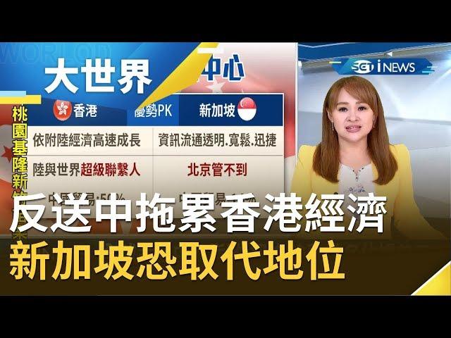 反送中拖累香港經濟?!新加坡恐取代港