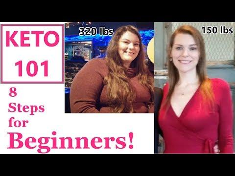 keto-101:-beginner's-guide-in-8-steps!