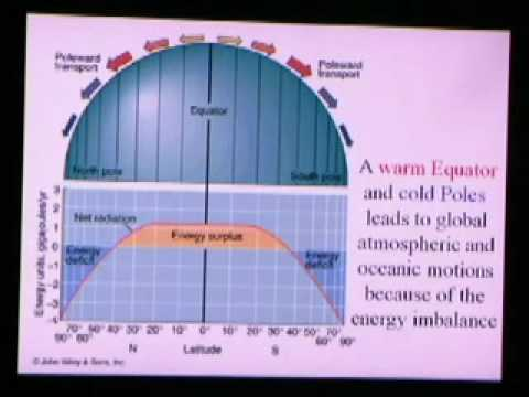 global warming: global scam