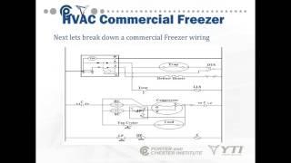 Core Refrigeration: Refrigeration Wiring