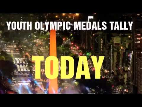 Youth Olympic games 2018 MEDALS tally today ; india one silver ; south africa one gold medals