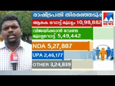 President election polling started  for President of India  | Manorama News