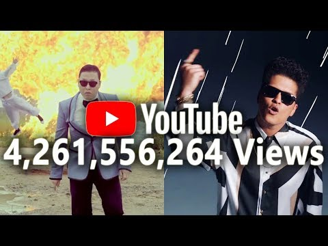 ALL Music Videos With +1 BILLION VIEWS on YouTube (November 2017)