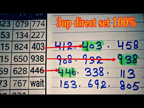 Thailand Lottery 3up Direct Set 02-05-2020 | Thailand Lotto Result 02 May 2020