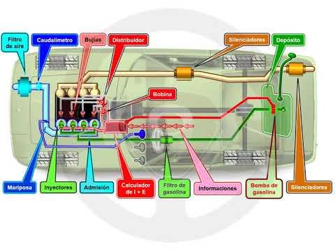 ASÍ FUNCIONA EL AUTOMÓVIL (I) - 1.12 Alimentación y encendido del motor de gasolina (15/22)