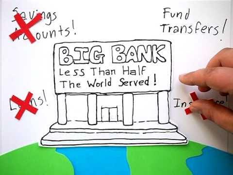 Micro financing – buzzpls.Com