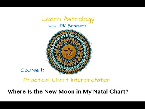 Finding Astrology Transits In Your Natal Chart Youtube