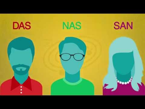 SAN vs. NAS vs. DAS: Competing or Complementary?