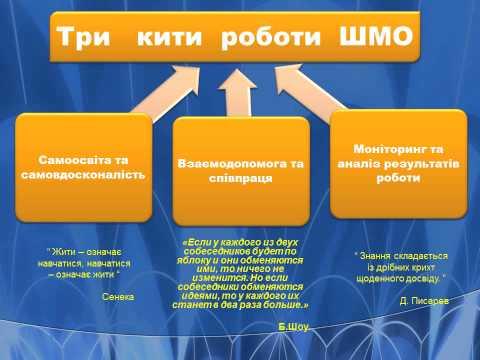 Структура методической работы ШМО