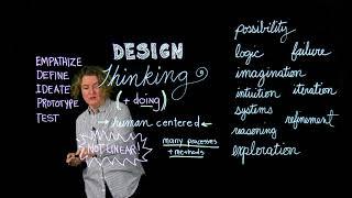 0. Design Thinking & Doing
