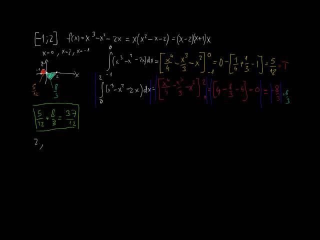 Newton-Leibniz-tétel (az analízis alaptétele) - Megoldások 1