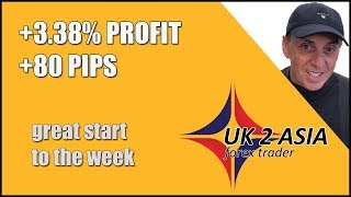 GREAT START TO THE WEEK +80 PIPS - How to trade forex 30 07 2018