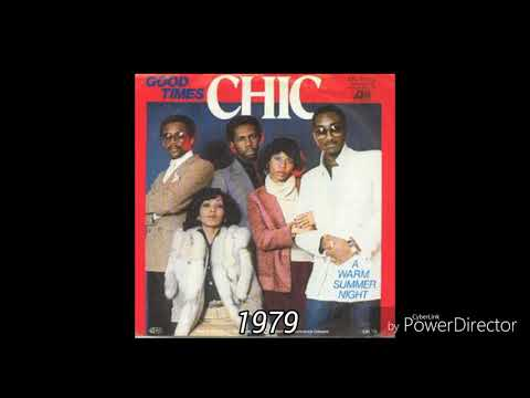 "Chic' ""Good Times"" 1979 with Lyrics and Artist Facts"