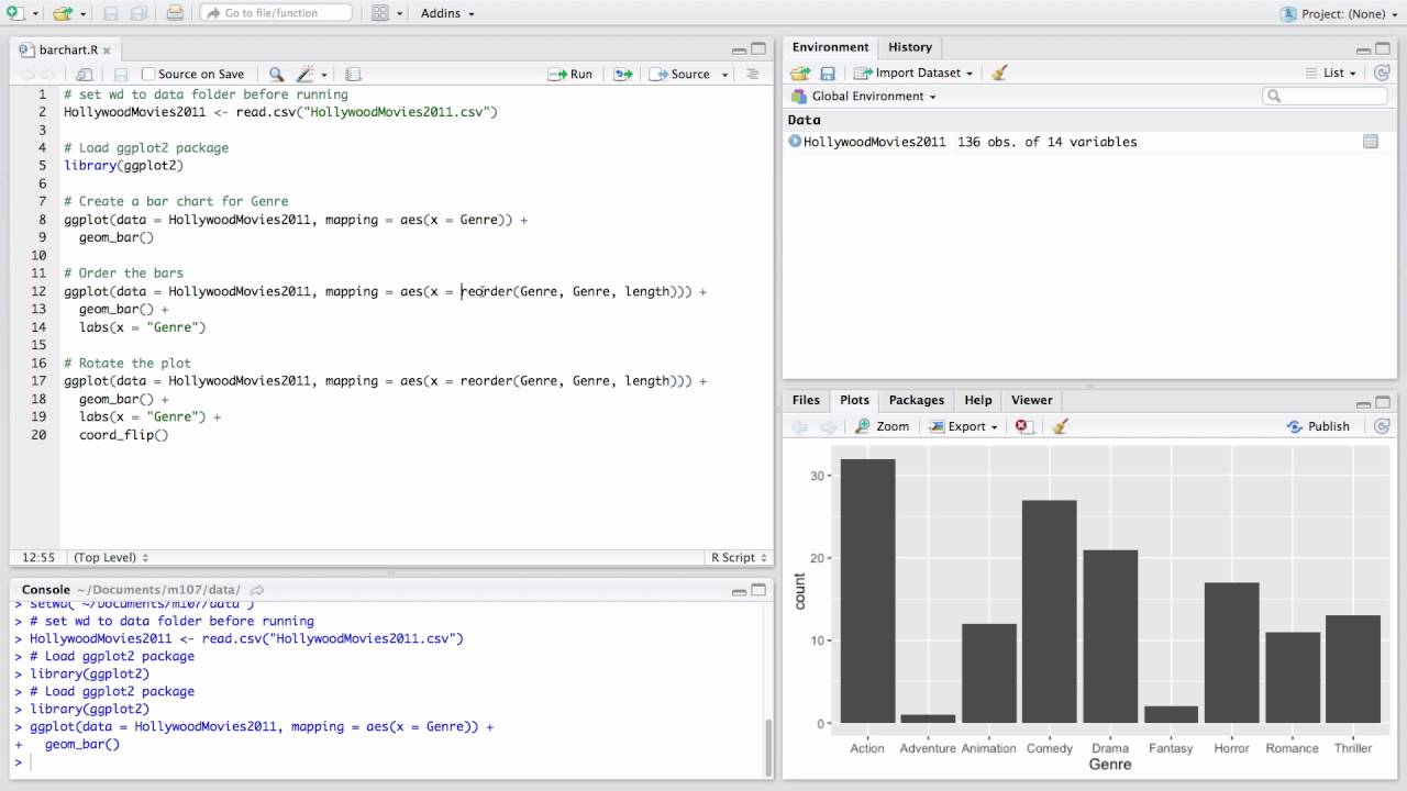 Creating a barchart in ggplot2
