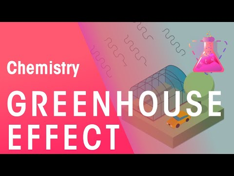 What Is The Natural Greenhouse Effect Chemistry For All