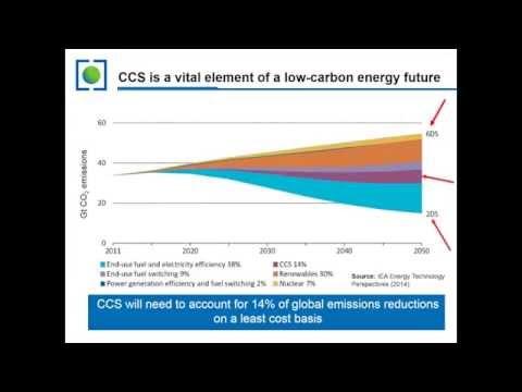 Webinar: CCS in Developing Countries
