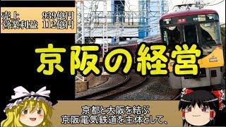 【ゆっくり解説】経営から見る私鉄part3 京阪電気電鉄【迷列車】