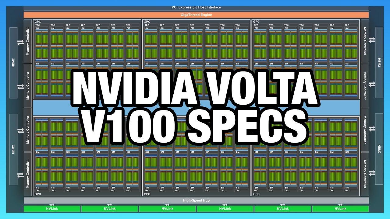 NVIDIA Volta V100 GPU Detailed: A New Type of Core