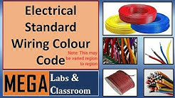 Standard Wire Colour Code / Electrical wiring color code / Wire colour code / Colour code for AC