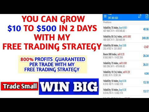 Forex strategy for small accounts