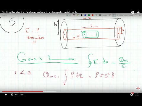 Finding the electric field everywhere in a charged coaxial cable using Gauss's law Ex 12716
