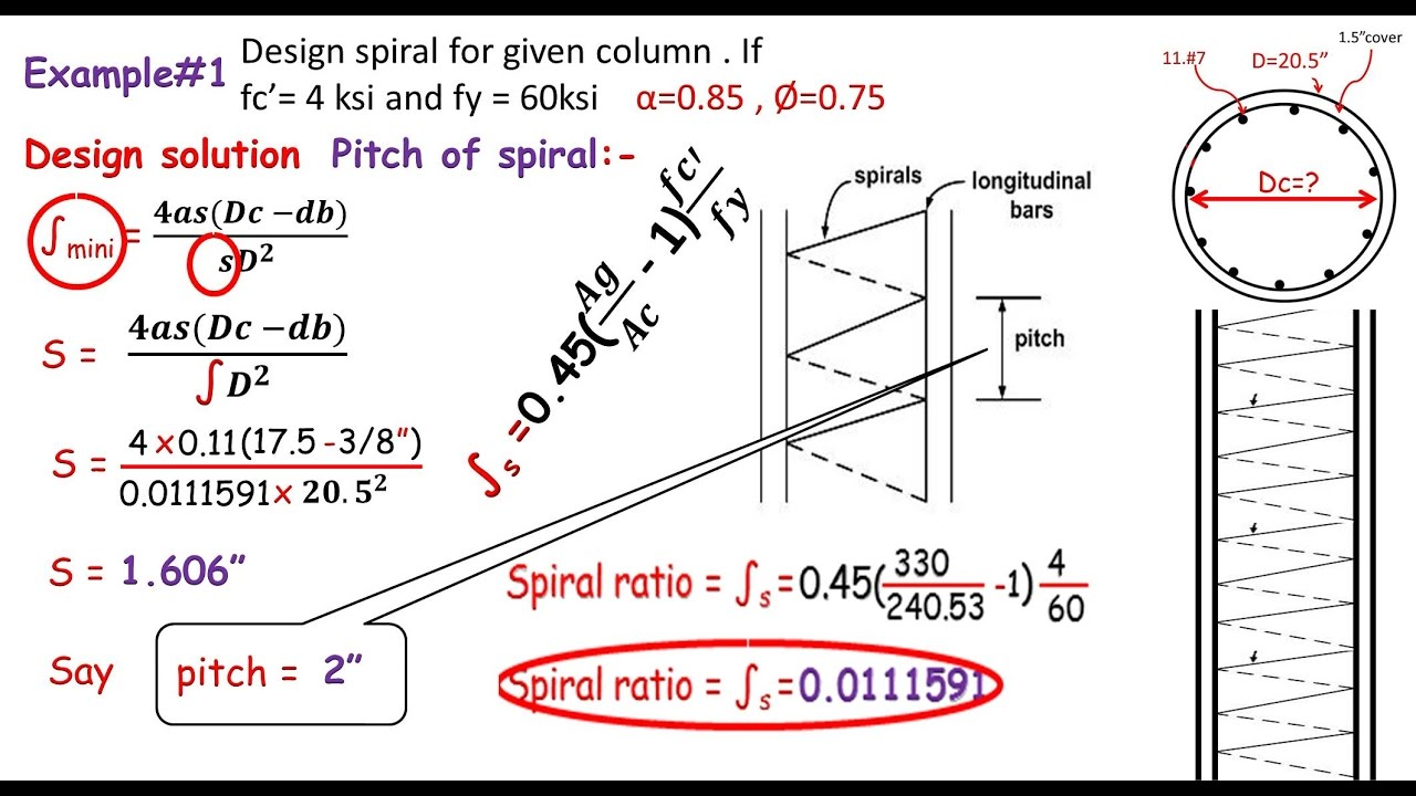 RCD:- Design of a spiral reinforced column