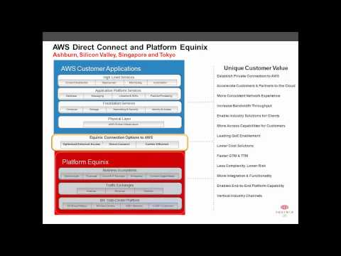 AWS Webinar: Expand your Enterprise Cloud Strategy with AWS Direct Connect and Equinix
