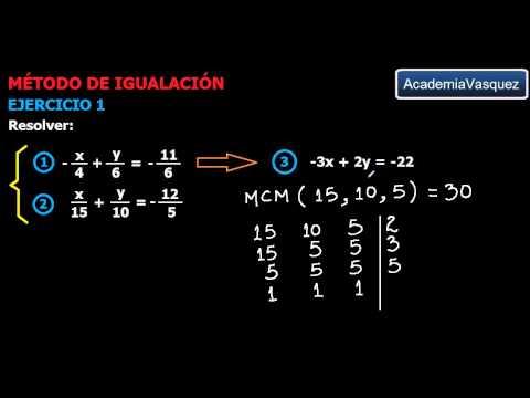 Método de Igualación,