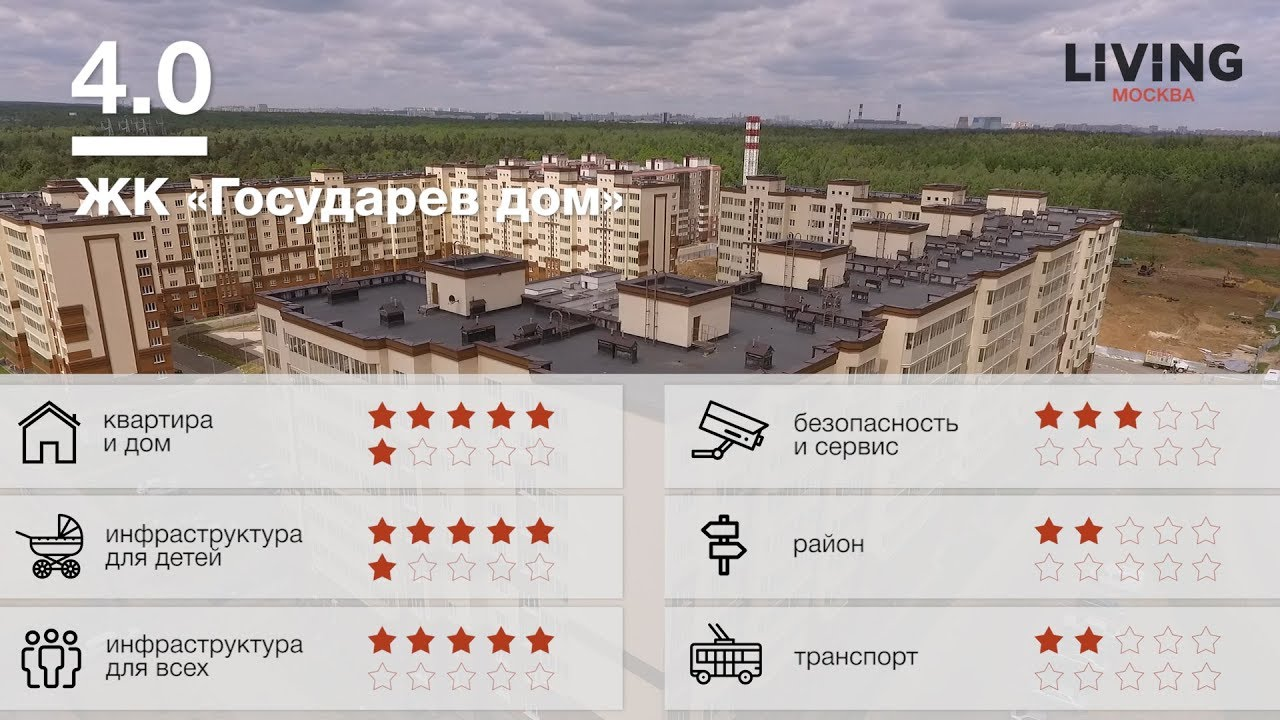 Предложения о продаже домов в мытищинском районе московской области. Циан самые свежие и актуальные объявления о продаже недвижимости.