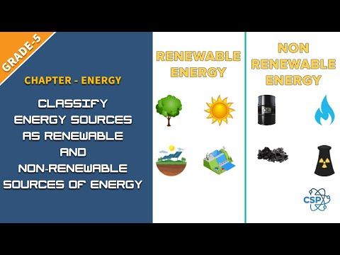 Wind And Solar Energy Are Examples Of Scarce Resources