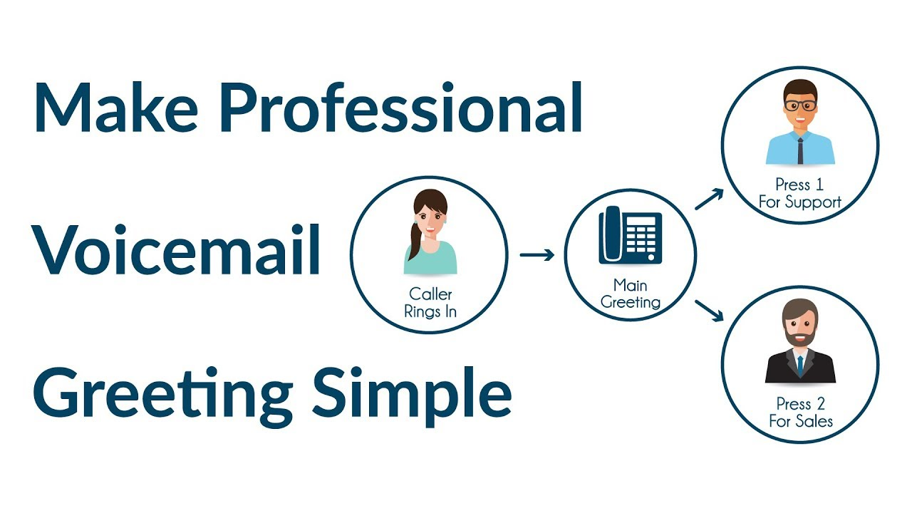 Professional voicemail greeting simplified youtube professional voicemail greeting simplified m4hsunfo