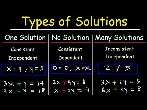 One Solution, No Solution, or Infinitely Many Solutions - Consistent & Inconsistent Systems
