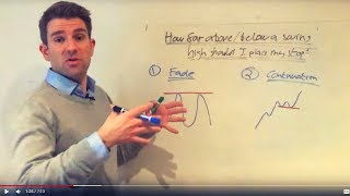 Stop Loss Order Strategy: Using Swings as Points for Setting Stops ✌