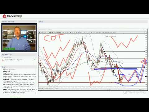 Forex Trading Strategy Webinar Video For Today: (LIVE Wednesday November 29, 2017)
