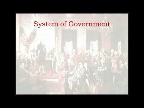 US Government Lecture: 1.2 Forms of Government