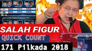 PDIP TUMBANG DI 11 PROVINSI;INI PEBELAANNYA;HASIL QUICK QOUNT PILKADA JATIM, JABAR, JATENG, SUMUT,